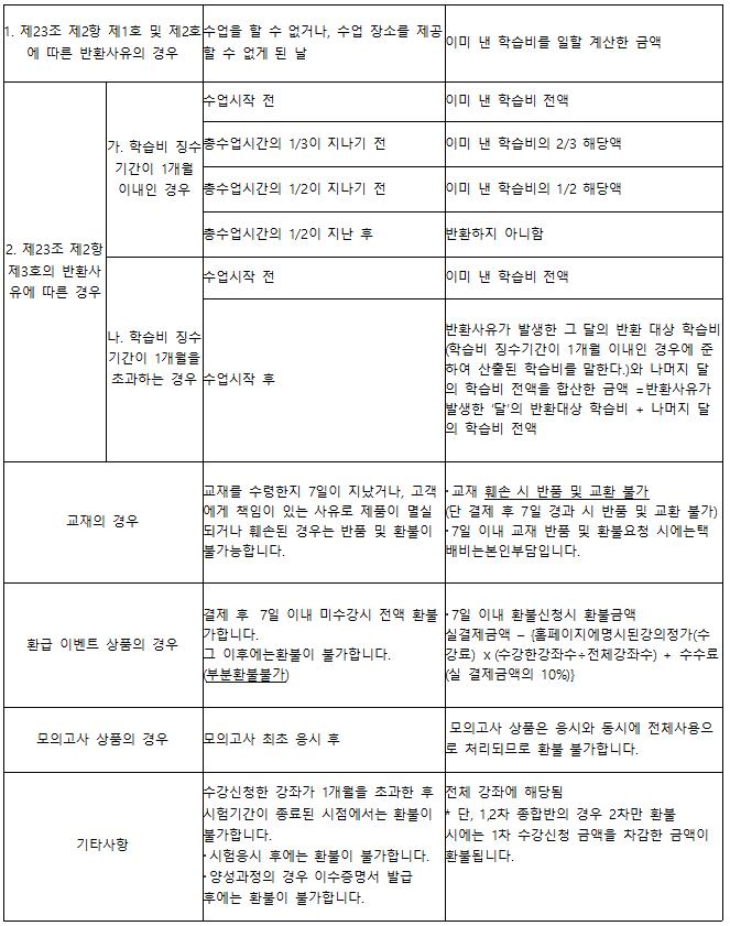 이용약관_환불정책.png